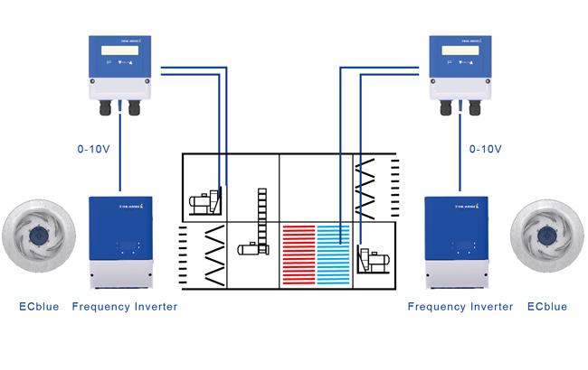 ZIEHL-ABEGG components for air handling units - ZIEHL-ABEGG SE ...